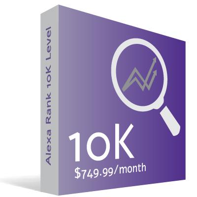 10,000 Level