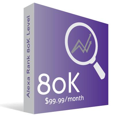 80,000 Level